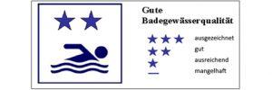 symbol_badequalitaet_gut_gross